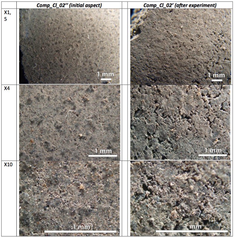 Fig 3. Images of the shale tablet surface before and after exposure to CO2.